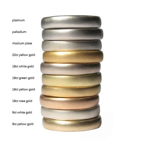 jewelry metals the variety of color in metal for jewelry reference