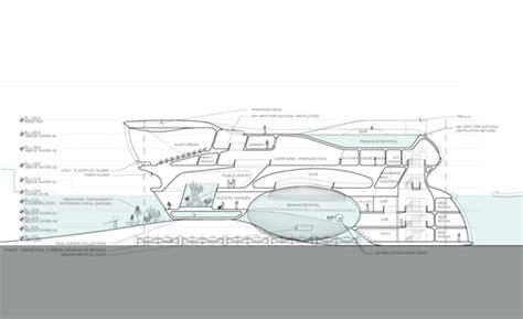 Bali Home Decor futuristic marine research centre by solus4 fooyoh