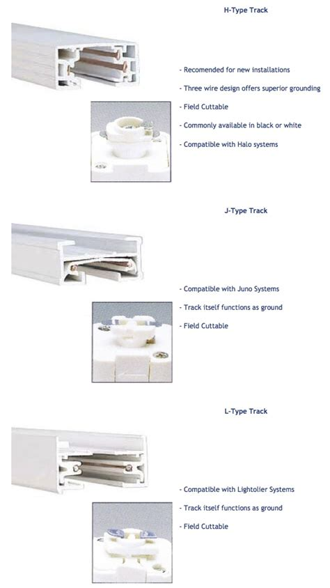 track lighting compatibility chart twinsprings research institute the of our