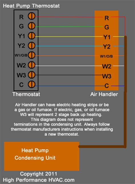 heating and cooling thermostat wiring diagram thermostat wiring diagrams hvac