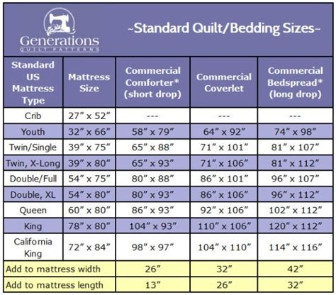 crib bed size standard quilt sizes chart king crib and more