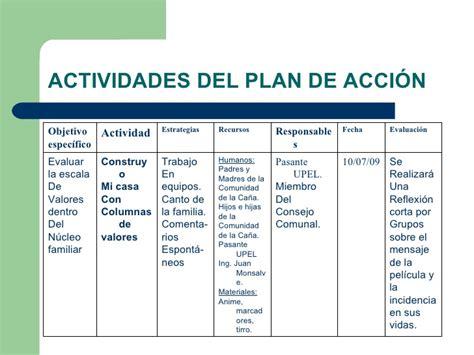plan de accion para una estacion de servicio en argentina exposici 243 n de anteproy servicio comunitario