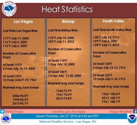 What Is The Highest Temperature Recorded In Valley Heat Wave May Threaten World S Temp Record Climate Central