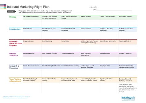 Inbound Marketing Flight Plan Free Step By Step Process Inbound Marketing Caign Template