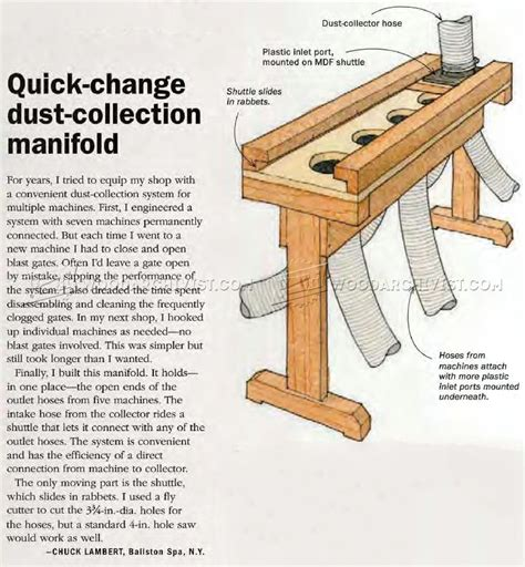 dust collection manifold woodarchivist