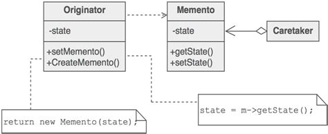 design pattern memento memento design pattern