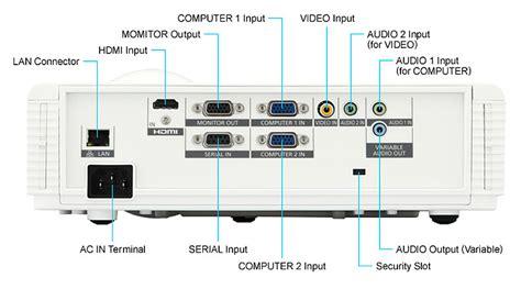 Lcd Projector Panasonic Ptlb280 projector panasonic pt lx351 hea projector panasonic