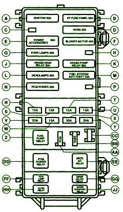 1998 ford ranger fuse box diagram circuit wiring