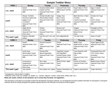 nursing home menu planning 17 best images about menus on pinterest daycare meals