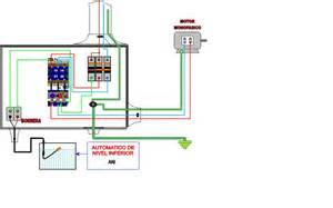 packard contactor wiring diagram 3 position selector switch diagram elsavadorla