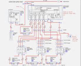 hyundai golf cart wiring diagram html auto engine and