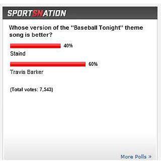 theme songs baseball espn s baseball tonight theme song matchup staind vs