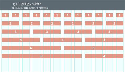 bootstrap layout grid exle styleguides mit konsistenz vertrauen schaffen