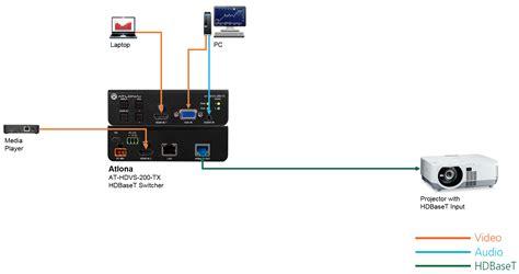 baldor motor wiring diagram engine diagram and wiring