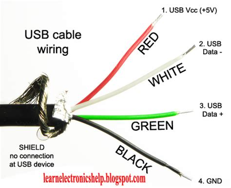 do you usb cable color code mouse wire connection