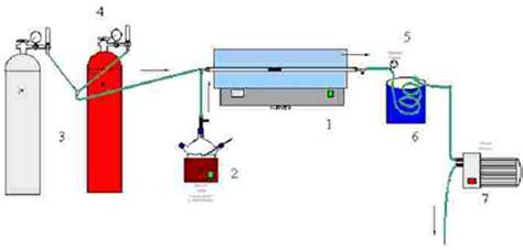 materi transistor efek medan aplikasi transistor efek medan 28 images transistor belajar elektronika adibaduts s
