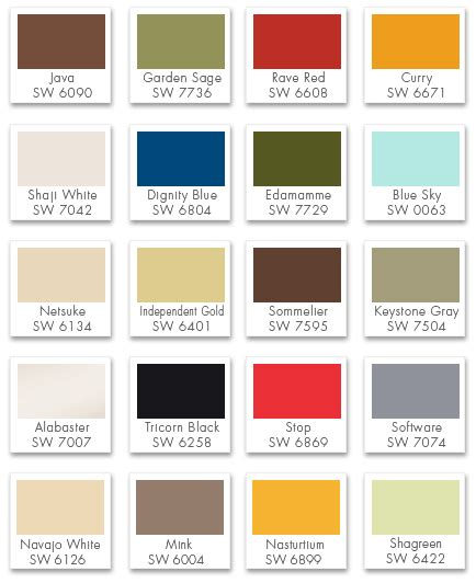 lovely interior paint palettes 5 sherwin williams paint color schemes smalltowndjs