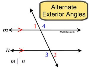 Alternate Interior Angles Are Equal Angles And Parallel Lines Mathbitsnotebook Geo Ccss Math