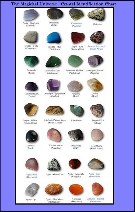 gem and picture guide correspondences