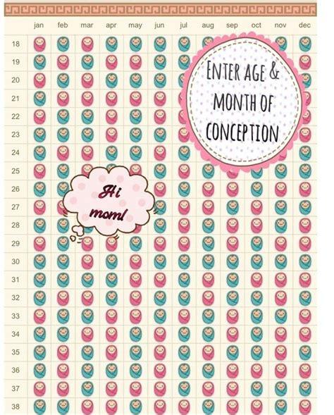 Calendar For Baby Gender 51 Best Images About Gender Prediction On Boy
