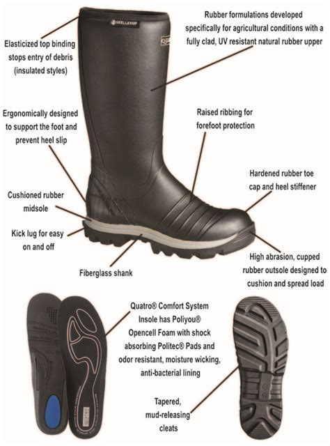 comfortable rubber boots quatro boots world s most comfortable rubber boots