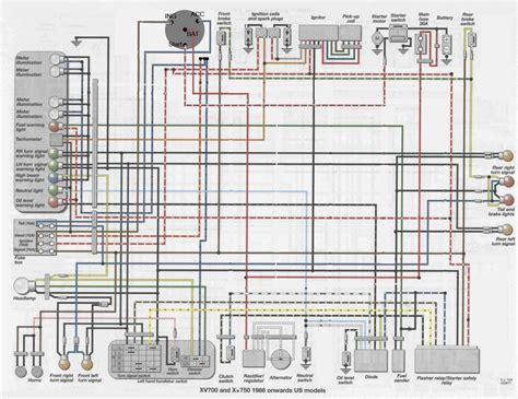 virago wiring diagram yamaha virago 535 wiring diagram elvenlabs