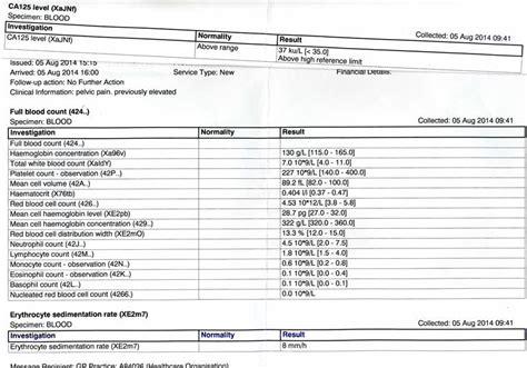 Stool Test Sle by Bloods Fibromyalgia Uk Healthunlocked