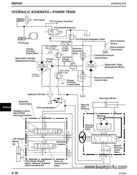 100 deere 318 wiring diagram pdf wiring