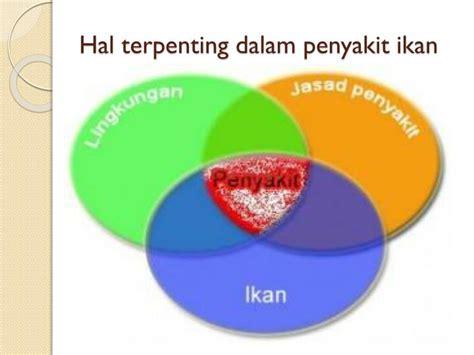 Dasar Dasar Budidaya Perikanan Hamdan Alwi 1 ppt kuliah materi dasar dasar budidaya dasar dasar penyakit ikan powerpoint presentation