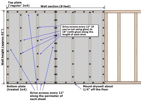 Distance Between Screws On Plywood Floor - diagram of how to add drywall screws to secure the board