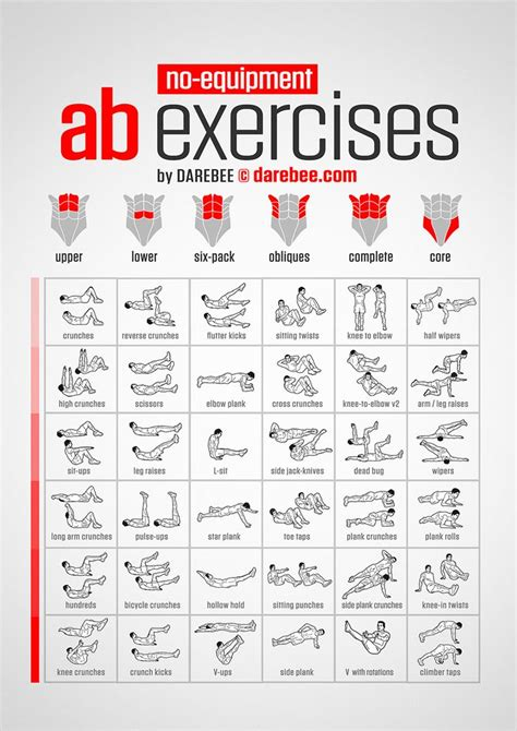 best 25 workouts ideas on ab workouts