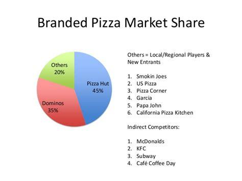 Tas Wanita New 638 K4 pizza hut pitch presentation
