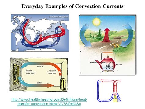 exle of convection heat transfer activating strategy ppt
