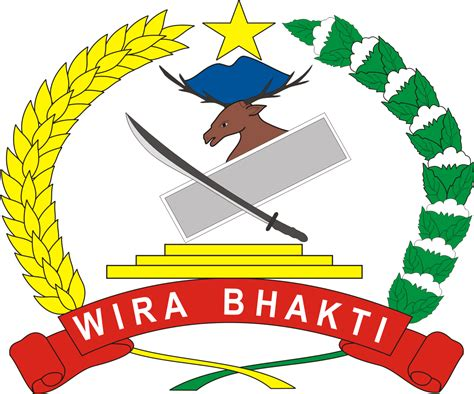 komando resor militer  wikipedia bahasa indonesia