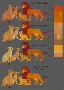 king colors colors of the king simba s family by anyahs on