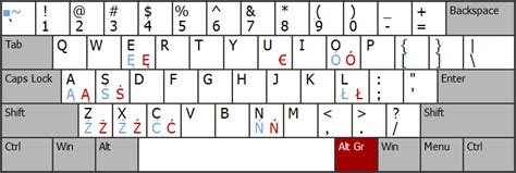 keyboard layout poland polish letters donationcoder com