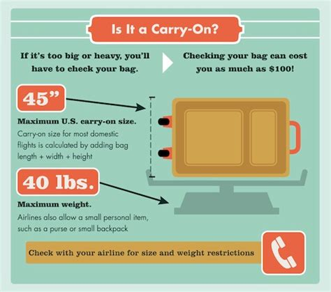 american airline baggage fee airline carry on baggage size limits
