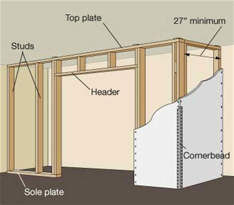 how to frame a room closet build out decorlink