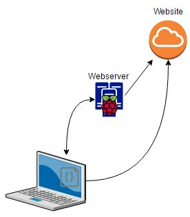 simple node js server simple website in node js for you raspberry pi 3 random