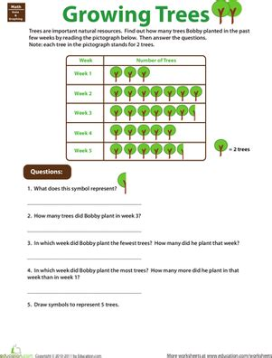 pictograph worksheets new calendar template site