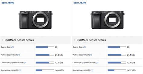 sony    dxomark   camera news