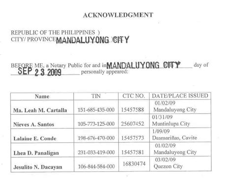 Lancaster Residences Imus Homeowners Hlurb Mocks The Magna Carta Of Homeowners Association Hoa Directory Template