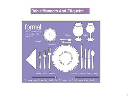 Dining Table Etiquette Ppt Table Etiquette Authorstream