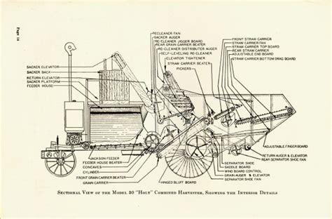 combine harvester parts diagram combine harvester parts diagram best free home