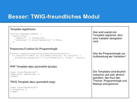 twig template variables drupal 8 twig template engine
