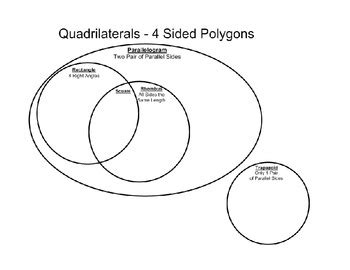 venn diagram properties sorting quadrilaterals with a venn diagram by wendy west tpt