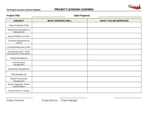 prince lessons learned report template best free