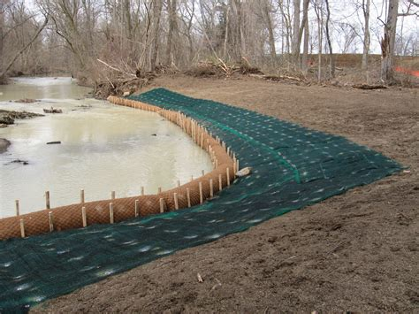 Erosion Matting Cost by Groundfix