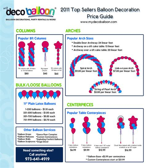 list of decorations balloon decoration prices favors ideas