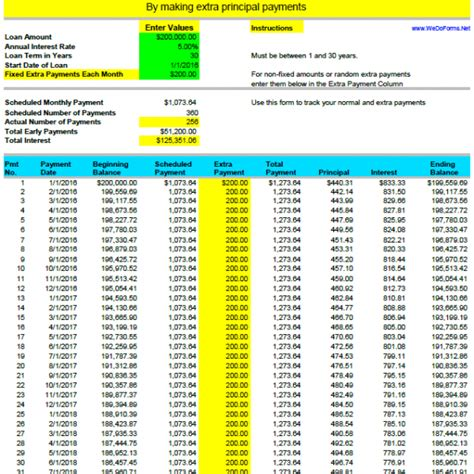 house loan repayment housing loan repayment schedule 28 images free personal loan repayment calculator